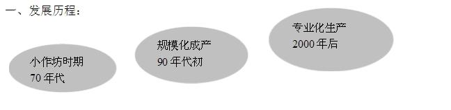 轮胎行业―广饶县轮胎企业现状